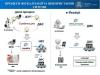 Впровадження інноваційної електронної системи е-Receipt
